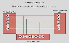 typical nest thermostat wiring diagram for a heat pump in wiring