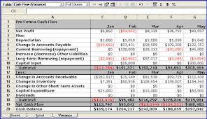 plan vs actual part 2 cash flow and profit and loss bplans