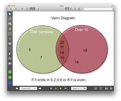 venn diagrams and carroll diagrams for ks1 bar chart year 1