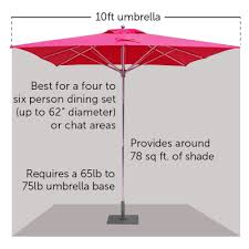 Patio Umbrella Pole Diameter Guide To Patio Umbrella Base Sizes Ultimate Patio