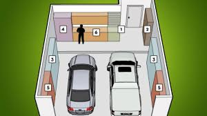 How To Organize Garage - top 10 smart ways to organize and upgrade your garage