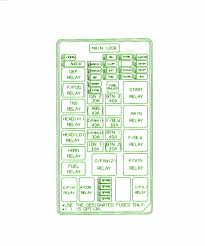 2004 kia sorrento lx main fuse box diagram u2013 circuit wiring diagrams