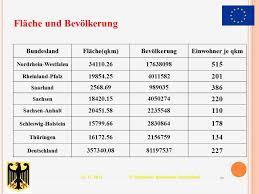 fl che deutschland v deutschland land und leute ppt herunterladen