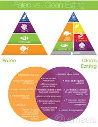 clean eating meal plans clean eating vs paleo