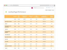 ar report template analytics report templates