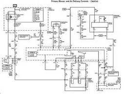blower motor problems auto repair help u2013 youtube u2013 readingrat net