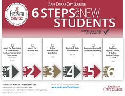 San Diego City College Campus Map by Sdcity U003e College Services U003e Student Support Resources U003e Counseling