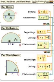 fläche kreis formel mkl003 kreis halbkreis und viertelkreis