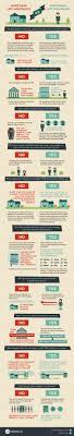 bmo term life insurance quote bmo mortgage life insurance rates raipurnews