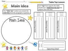 a quick and easy main idea activity main idea activities main