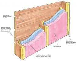 Insulating Existing Interior Walls Insulating Walls In An Old House With No Sheathing