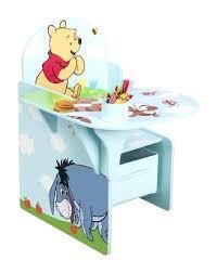 bureau pour bébé bureau pour bebe bureau pour enfant ikea stuva chaise bureau pour