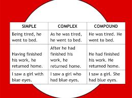 simple compound and complex sentences lessons tes teach