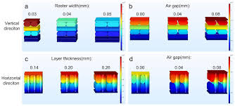 meaning of the color blue applied sciences free full text resistivity and its anisotropy