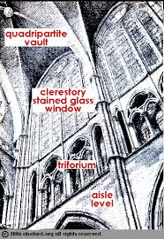 Medieval Cathedral Floor Plan Gothic Cathedral And Church Construction France Zone At Abelard Org