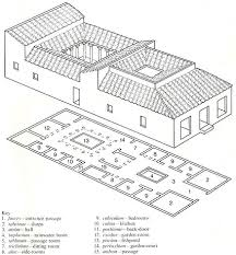 domus floor plan andrew malone the roman domus as a caribbean urban housing solution