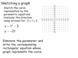 parametric equations ppt video online download