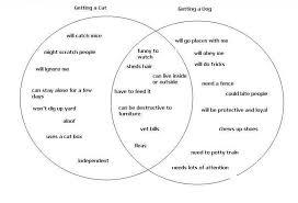 describe a venn diagram venn diagrams venn diagram worksheet and