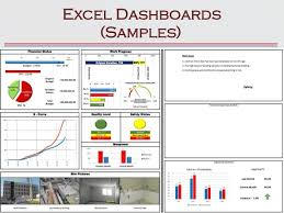 Excel Kpi Dashboard Exles by Construction Kpis Dashboards