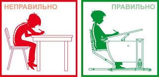 postura corretta scrivania come sedersi alla scrivania rowland98