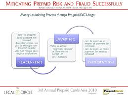 pls prepaid card presentation prepaid cards asia 2010