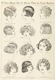 1920s hairstyles u2013 the bobbed hair phenomenon of 1924 glamourdaze