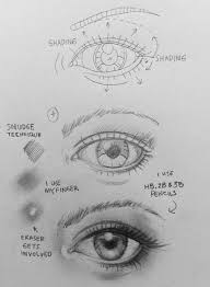 112 best drawing tips images on pinterest drawing tips art