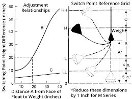 zoeller pump switch wiring diagram wiring diagrams