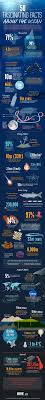 282 best water facts images on pinterest water facts fun facts