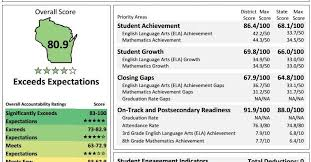 8th grade graduation cards wgsdmeetings wgsd meetings