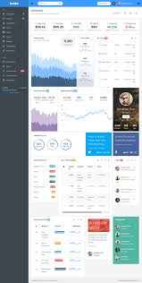 cuisine best responsive html admin dashboard panel templates in