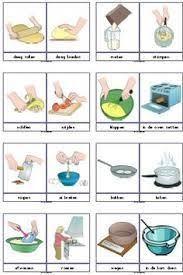 vocabulaire en cuisine le vocabulaire de la cuisine recherche recette tsa