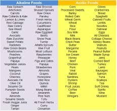 best 25 acidic and alkaline foods ideas on pinterest sugar diet