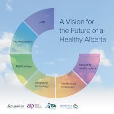 Alberta Vehicle Bill Of Sale Pdf by News Alberta College Of Pharmacists