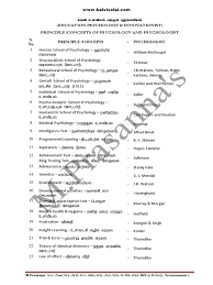 download ug trb physical education study material docshare tips