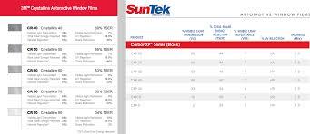 3m Crystalline Window Tint Suntek Carbon Xp Clear Film On Volkswagen Eos Windshield U2013 Heat