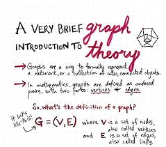 Lightly Definition A Gentle Introduction To Graph Theory U2013 Basecs U2013 Medium