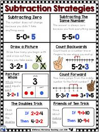 math subtraction strategies posters and math