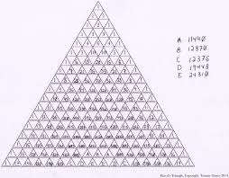 cool pascal u0027s triangle rarefied