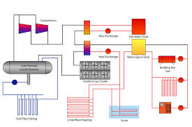 comparative study of refrigerations systems for ice rinks html
