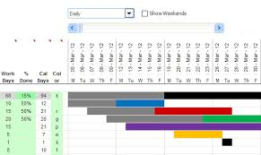 Hourly Gantt Chart Excel Template Creating A Gantt Chart With Excel Is Getting Even Easier
