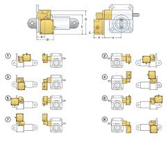 electric cylinders rotary limit switch