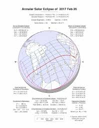 nasa annular solar eclipse of 2017 feb 26