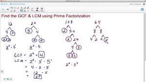 Least Common Multiples Worksheet How Do You Find Gcf And Lcm Boxfirepress