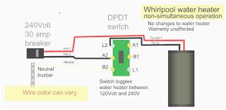220 outlet wiring diagram wiring diagram byblank