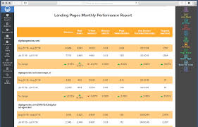 seo monthly report template analytics monthly client report template reportgarden