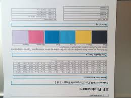 hp 8250 printing yellow instead of red hp support forum 5130030
