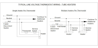 i want to wire a line voltage thermostat with four wires into
