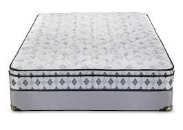 king koil heavenly nights king mattress boxspring set leon u0027s