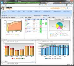 kpi dashboard best practice and project management guide